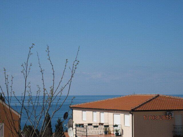 Статистика недвижимости в черногории