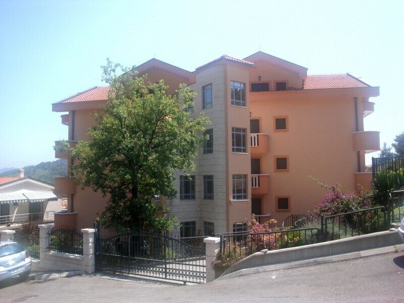 Недвижимость и черногория