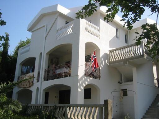 Черногория сдача недвижимости