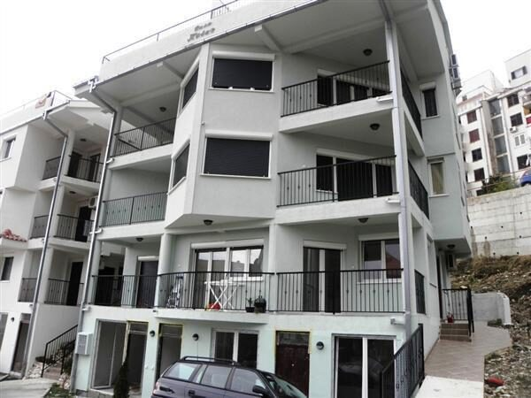 Лучшая недвижимость черногории