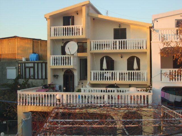 Купить недвижимость хорватия черногория
