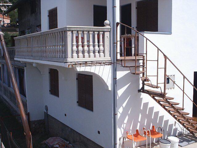 Недвижимость в черногории приобрести