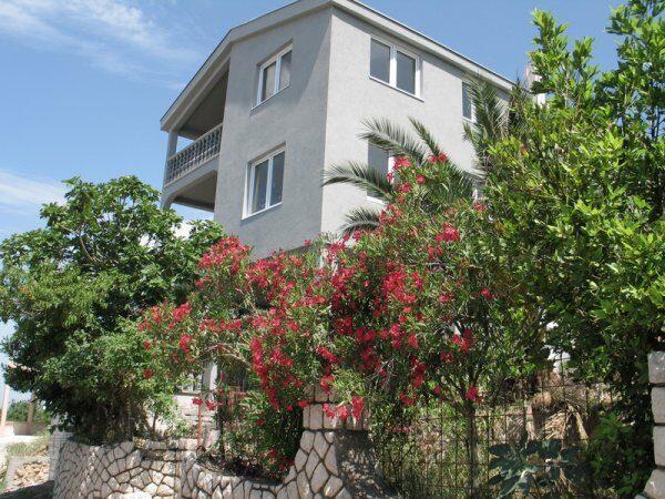 Агентство по продаже недвижимости в черногории