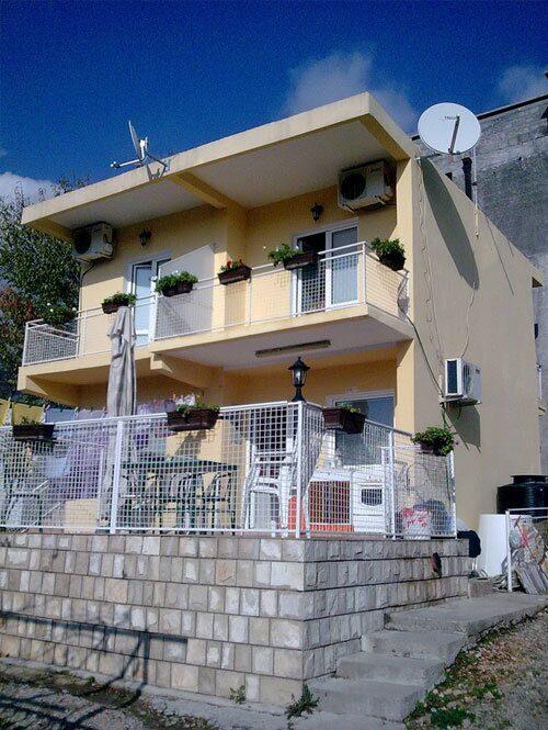 Недвижимость в черногории налоги 2019